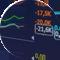 форекс евро доллар Видеоаналитика: Технический анализ