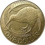 How to make money on New Zealand Dollar?