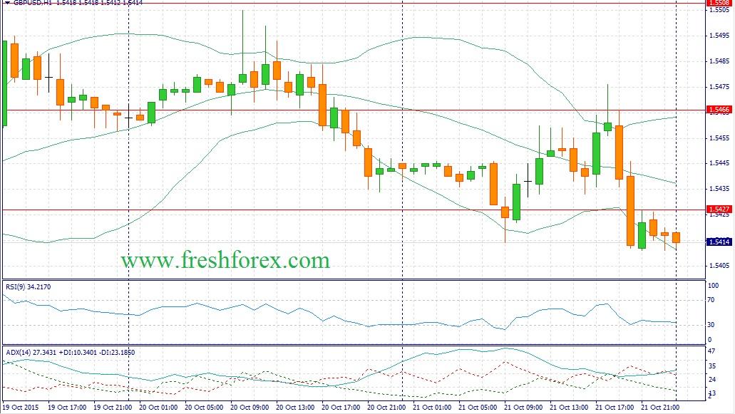 Euro weakest link