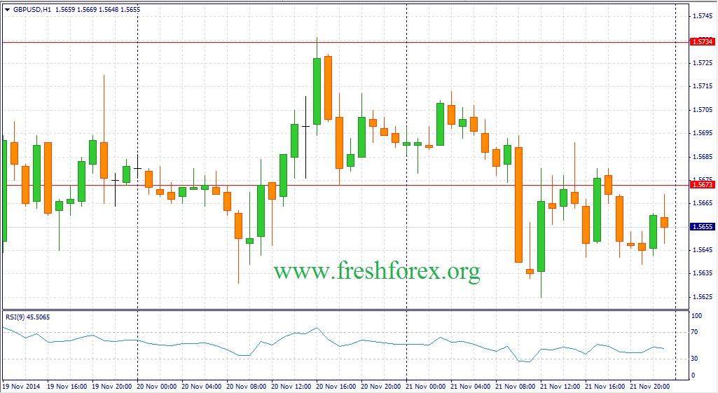 Евро вновь под ударом