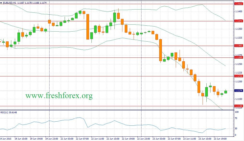 USD/JPY выглядит достаточно бодро
