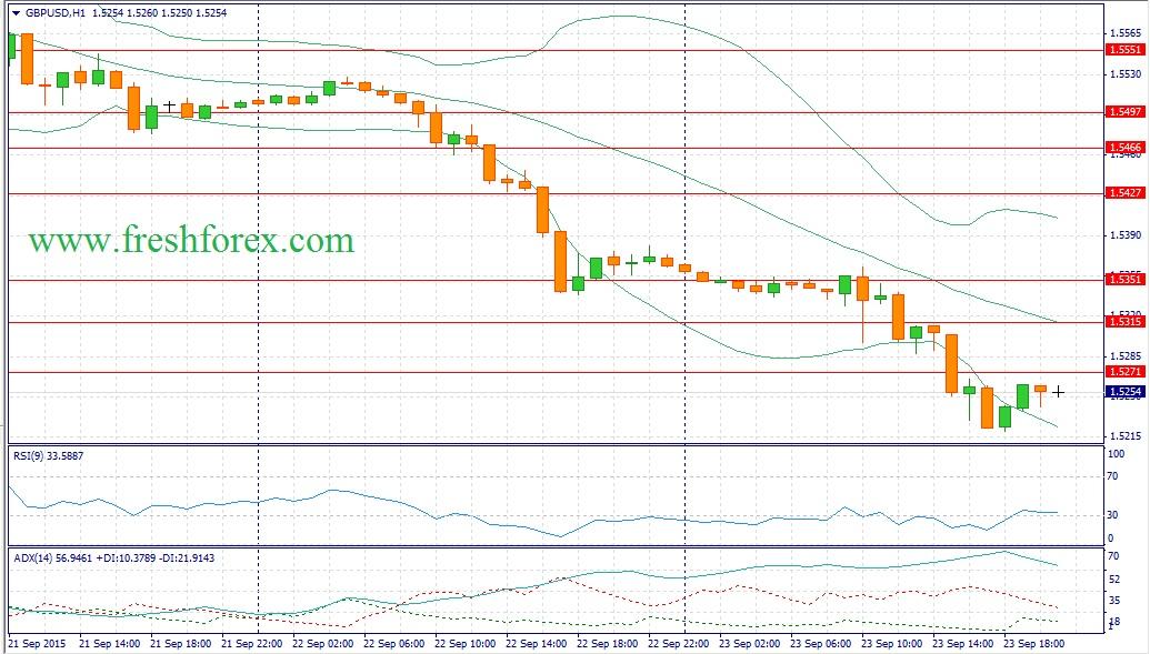 Евро уступит дорогу доллару