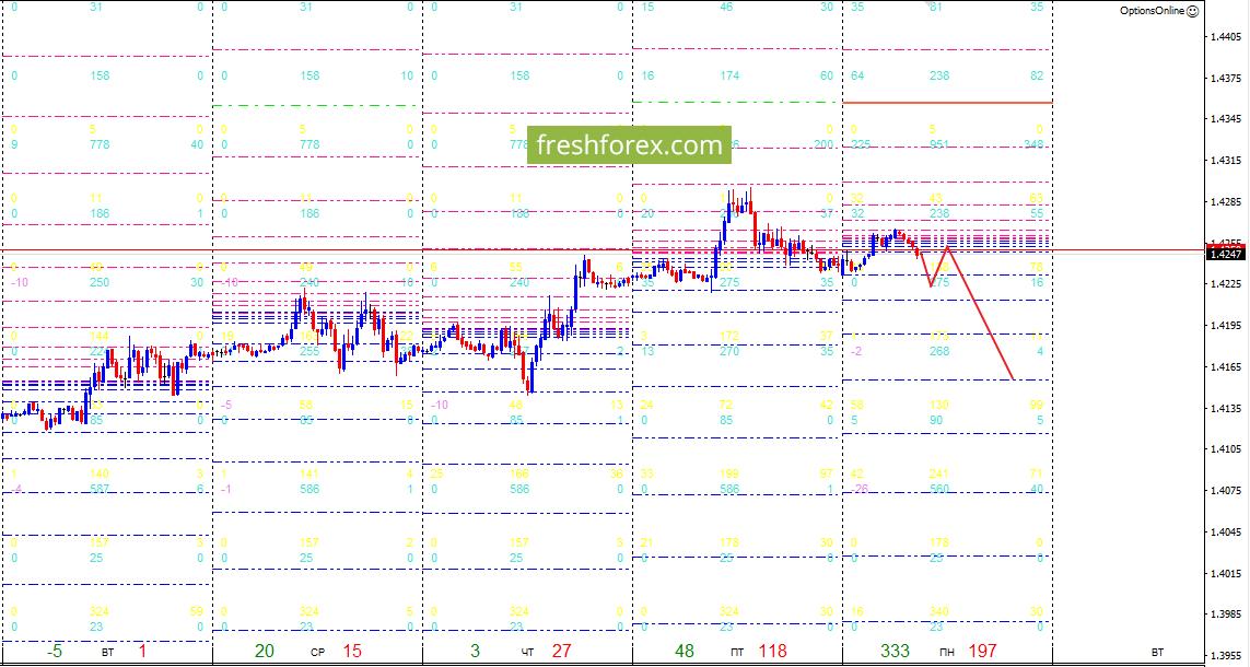 GBP/USD: Реализация потокового долга!