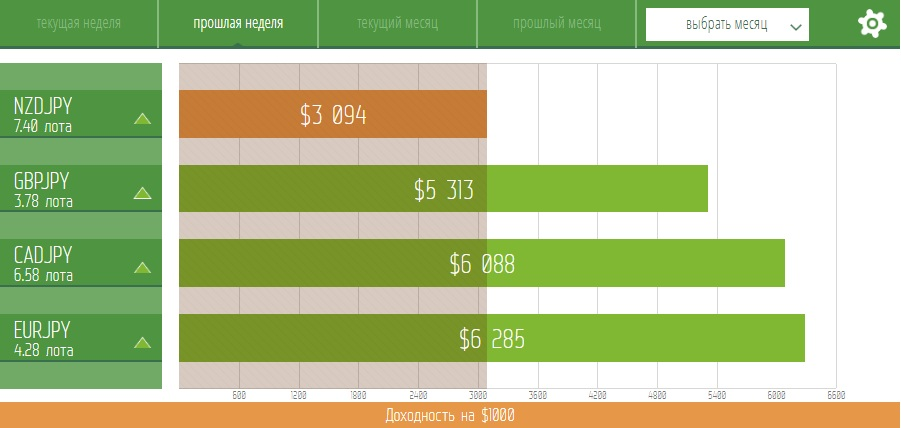 USDJPY: среднесрочные покупки в приоритете.