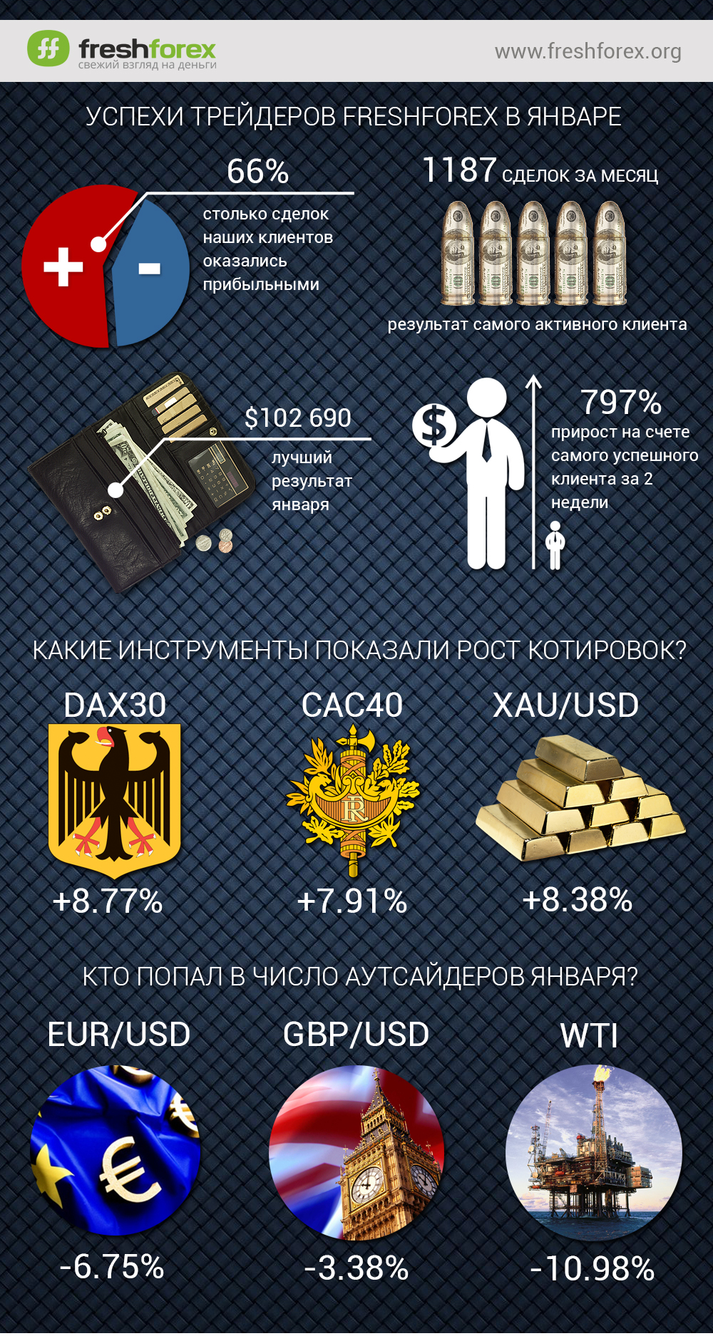 https://freshforex.org/netcat_files/Image/infografika%20yanvar'.jpg
