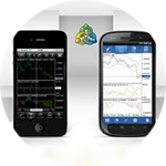 MetaTrader 4 Mobile - trade all over the world!